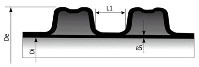Труба КОРСИС в разезе. (De — наружный диаметр, Di — условный проход, e5 — толщина стенки, L1 — ширина профиля)